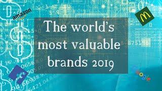 TOP 10 MOST VALUABLE COMPANIES | InfoData