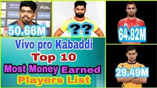 Pro Kabaddi Top 10 Most Money Earned Players List With Proof|PKL Top10 Players Salary|Highest Payed|