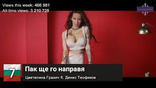 Bulgaria Top 10 Songs of The Week - 11 September, 2020 (Week 36)