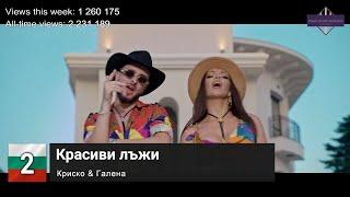 Bulgaria Top 10 Songs of The Week - 7 August, 2020 (Week 31)