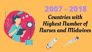Top 10 Countries with Highest Number of Nurses and Midwives (per 10,000 people) 全球前十名護士及助產士數最多的國家
