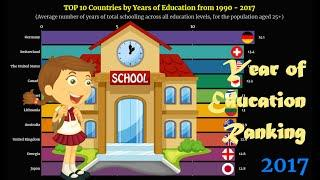 Years of Education Ranking | TOP 10 Country from 1990 to 2017