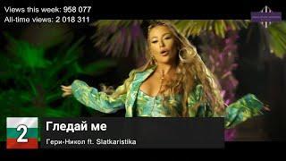 Bulgaria Top 10 Songs of The Week - 6 November, 2020 (Week 44)