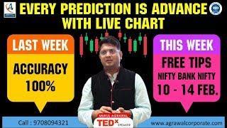 Nifty Bank Nifty Next Week Prediction (27-31jan) | Nifty Bank Nifty Analysis | Nifty Tips