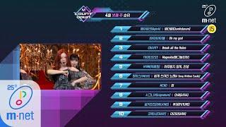 What are the TOP10 Songs in 4th week of April? M COUNTDOWN 200423 EP.662