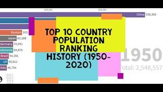 Top 10 Country Population Ranking History (1950-2020) | World Population Ranking History