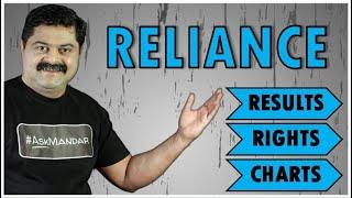 RELIANCE: Highlights From Results, Everything About The Rights Issue, Short / Long Term Chart View.