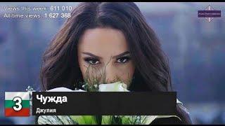Bulgaria Top 10 Songs of The Week - 3 April, 2020 (Week 13)