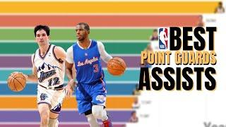 Best Point Guards of All Time: Assists Per Year (Paul, Stockton, Johnson)