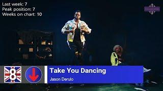 UK Top 10 Songs of The Week - 7 October, 2020 (Week 40)