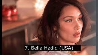 Top 10 Most Beautiful Women In The World 2020 ★ Most Beautiful Girls Celebrities
