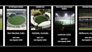 Top 10 Cricket Stadiums in the world - top 10 beautiful cricket stadium in the world 2020