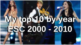 My top 10 Eurovision song by year (2000-2010) part1/2