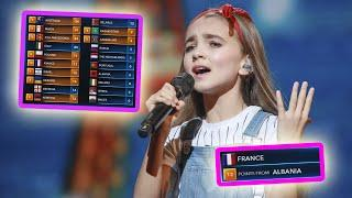 """every """"12 points go to FRANCE"""" in junior eurovision final"""