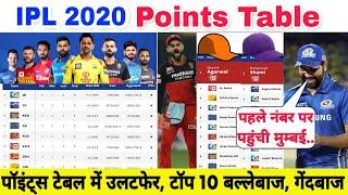 IPL 2020 Latest Points Table Today | Top 10 Batsman And Bowlers | Big Change In Points Table