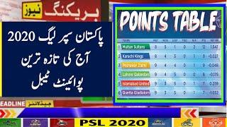 PSL 2020 Latest Point Table After Match 27 ll PSL 5 Latest Point Table _ Talib Sports