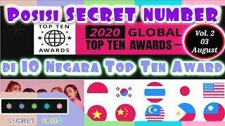 [ UPDATE ] Posisi Secret Number di 10 Negara - Top Ten Award 2020 | Vol. 2 - 03/08/2020