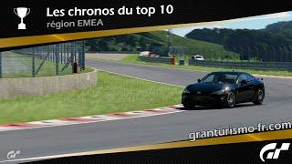 """[TOP10] Autopolis International Racing Course / N200 / Toyota 86 GT """"LIMITED"""" '16 - 2:11.346"""