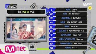 What are the TOP10 Songs in 1st week of April? | #엠카운트다운 | M COUNTDOWN EP.704