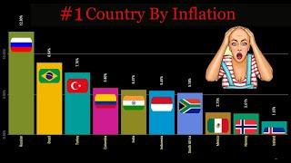 Top 10 countries has high inflation rate 1955 - 2018