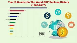 Top 10 Country In The World GDP Ranking History 1960 - 2017
