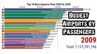 Top 10 Best Airports From 2000 to 2020