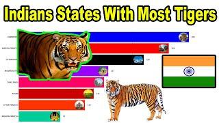Top 10 Indian States With Most TIGER