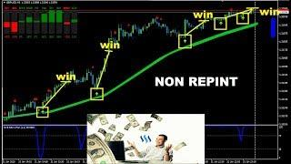Best Non Repaint binary trading Indicator // 100% Perfect Signal Indicator - Free Download