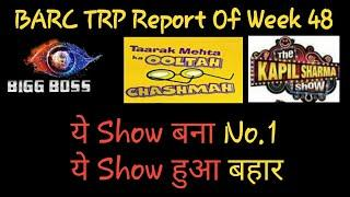 BARC TRP Report Of Week 48||Top 20 Shows TRP Report