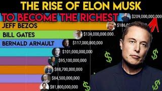 Elon Musk - Richest Man On Earth | Top 10 Richest People In The World | Jeff Bezos vs Elon Musk