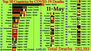 Top 50 Countries: Number of Confirmed COVID-19 Deaths| Coronavirus Update11 May 2020 |Bar Chart Race
