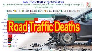 Road Traffic Deaths Top 10 Countries