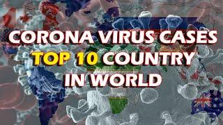 Most Corona Virus Cases Top 10 Country ..... COVID - 19