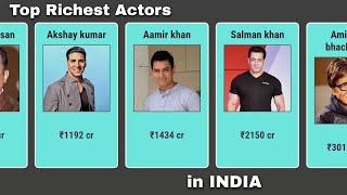 Top Richest Actors in India || India top Richest Actors || by Top10 world