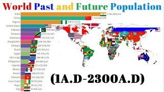 World Future Population by Countries(1A.D-2300A.D)Top 20 Country Population Ranking-China,India...