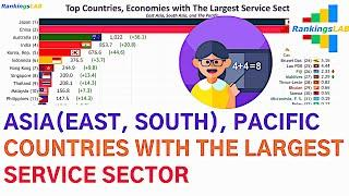 Top Asia (East, South), Pacific Countries with The Largest Service Sector (1988-2018) [4K]