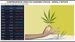 Pot stock Short term Opportunity: Canopy Growth and Aurora Cannabis Stock Reviews