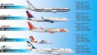 10 Oldest Passenger Planes Still In Service