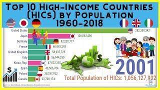 Top 10 High-Income Countries (HICs) by Population 1960-2018
