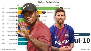 Highest paid athletes in the world 1990 - 2019 | Top 10 highest paid athletes