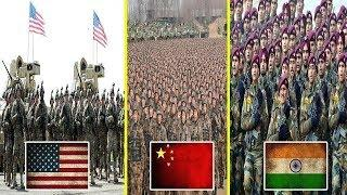 Powerful Country Top 10 Most Powerful Countries In The World 2020