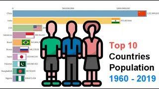 Top 10 國家人口 | Top 10 Population Country | 1960 - 2019 | Ep.001