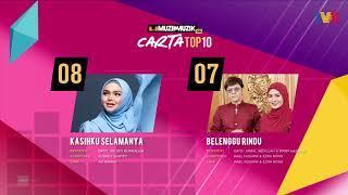Carta Top 10 - Week 3 | Muzik-Muzik 35 (2020)