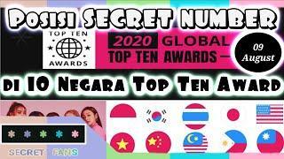 [ 09 August ] Peringkat Secret Number di Top Ten Award 2020. Last