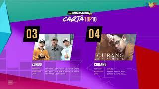 Carta Top 10 - Week 12 | Muzik-Muzik 35 (2020)