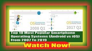 Top 10 Most Popular Smartphone Operating Systems Android vs iOS From 2007 To 2019   InboxnairaTV