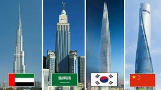 Top 10 tallest building in the world || World tallest buildings 2020