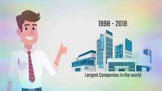 Top 10 Largest Companies in The World by Market Capitalization (1998 to 2019)