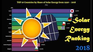 Solar Energy Ranking | TOP 10 Country from 1990 to 2018