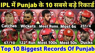 IPL ALL TIME RECORDS OF KXIP | TOP 10 BIGGEST RECORDS OF KINGS XI PUNJAB IN IPL HISTORY